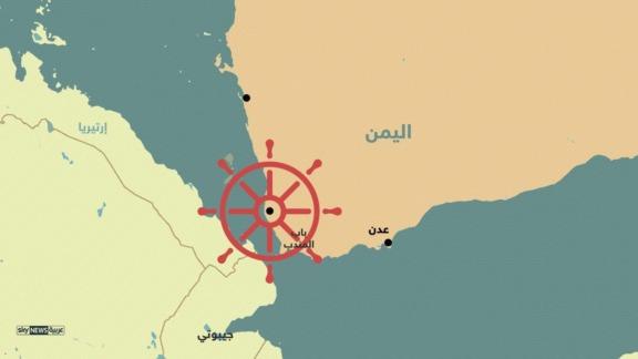 الحوثيون يهددون الملاحة في البحر الأحمر